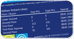 PC availability